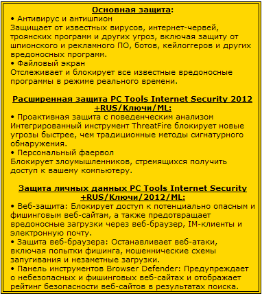 Скачать PC Tools Internet Security +Ключи/2012/RUS/ML v 9.0.0.912 Final